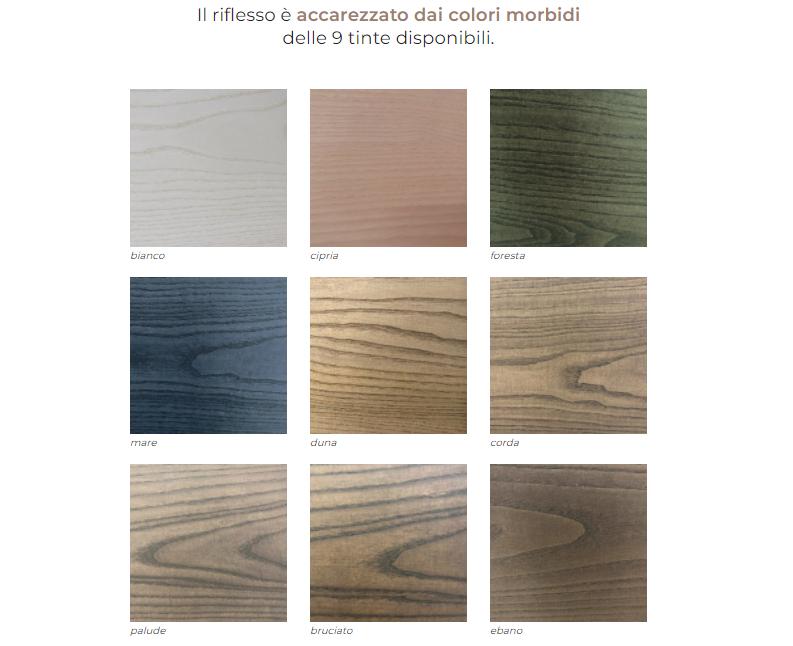Palette Iride 4.0